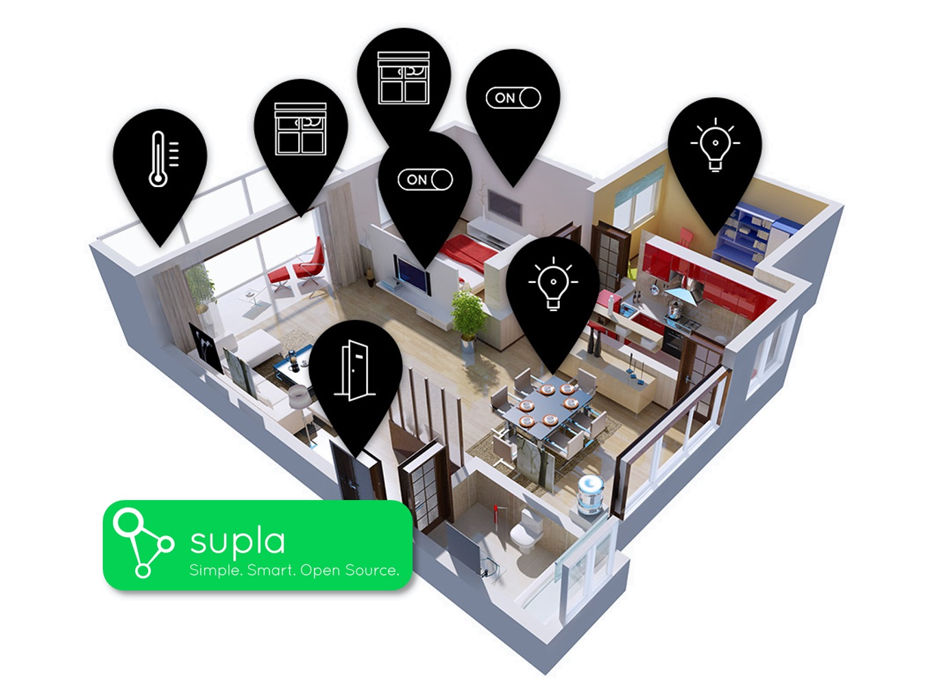 Home Automation by supla.org - powered by CONTROLLINO